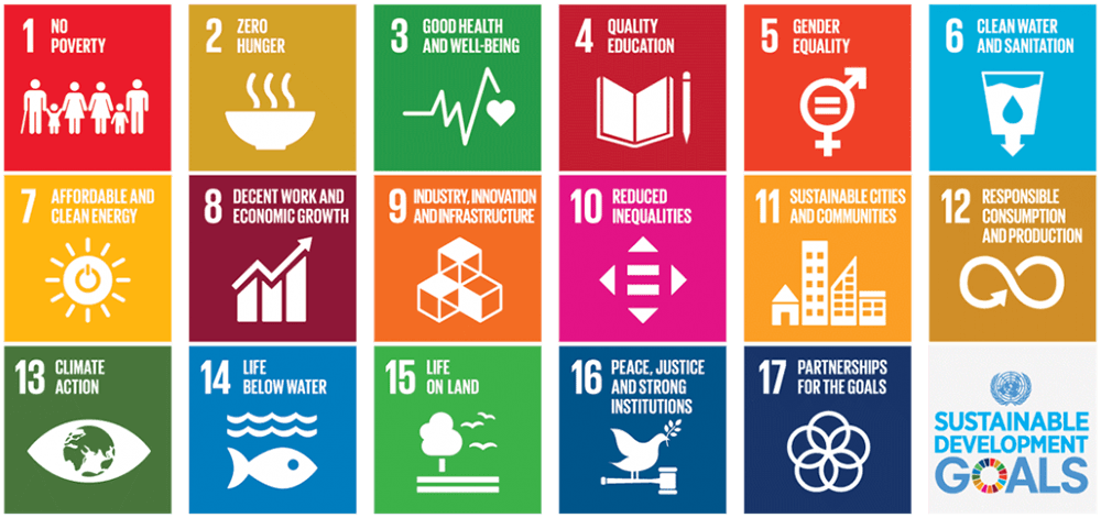 UN Sustainable Development Goals - 17 Goals and 169 Targets
