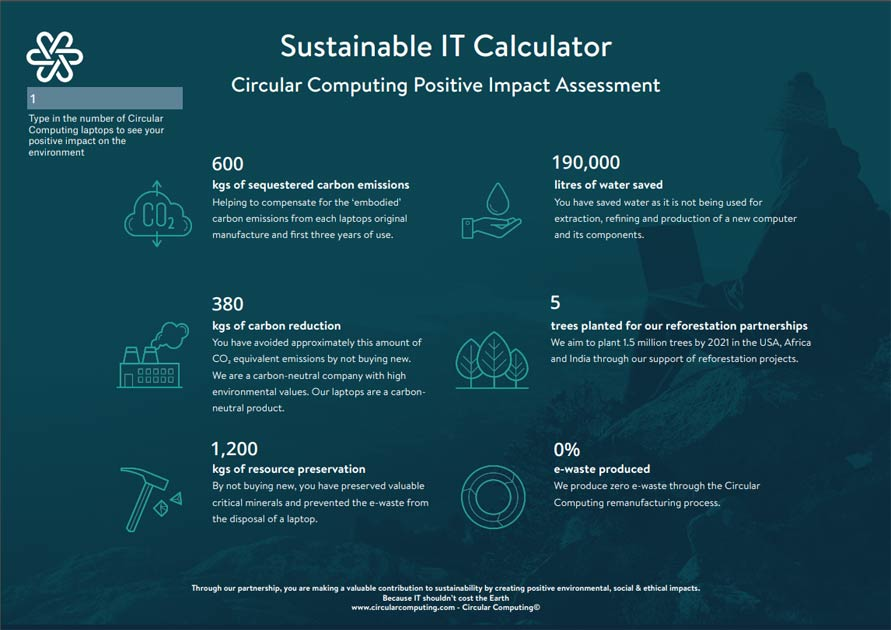 Download our Sustainable IT Calculator