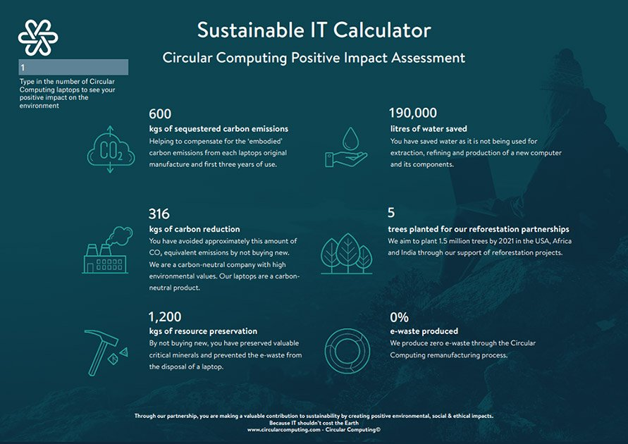 Sustainability Calculator - 891 x 630px