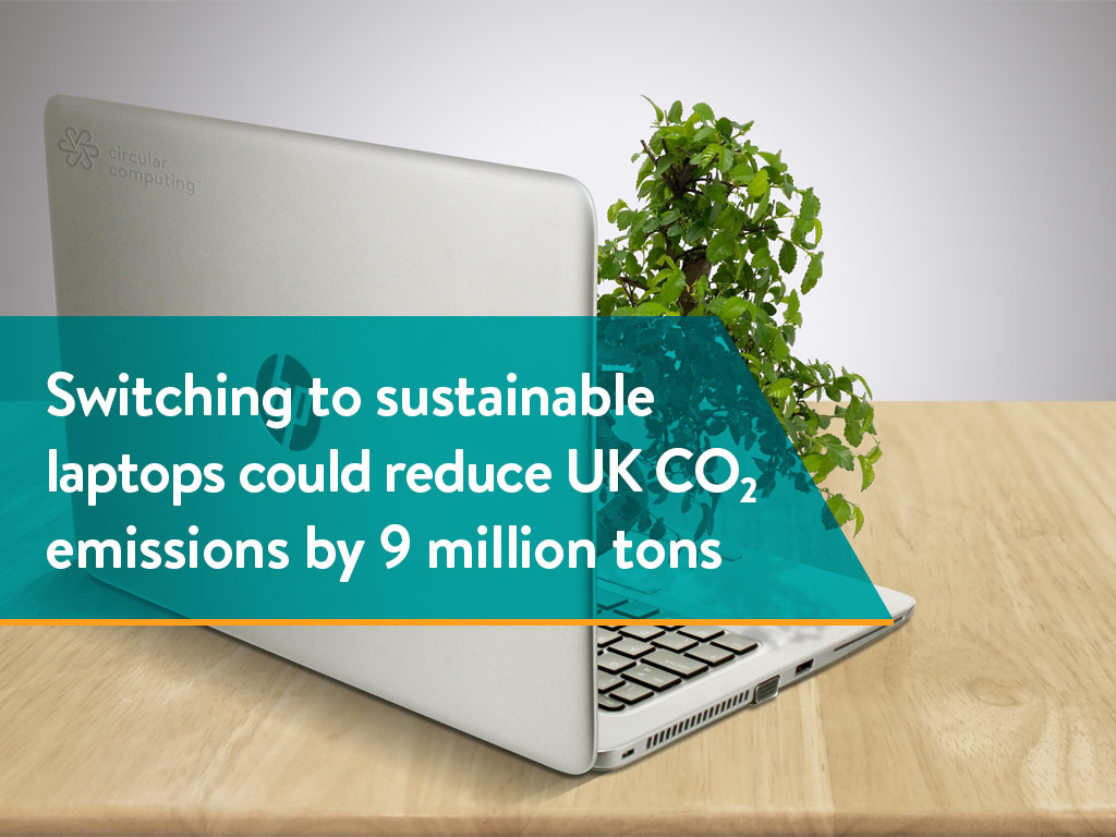 Switching to sustainable laptops could reduce UK CO2 emissions by 9 million tons