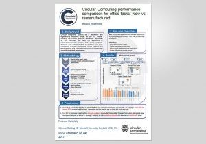 Circular Computing™ - an independent performance review by Cranfield University