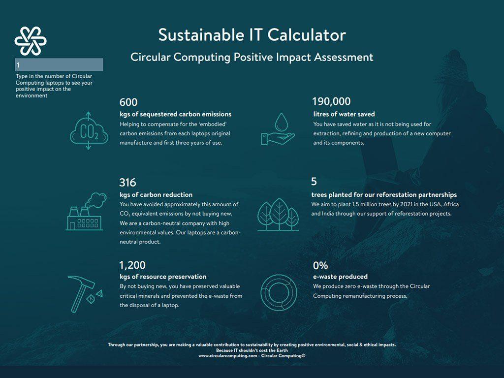 Sustainability Calculator
